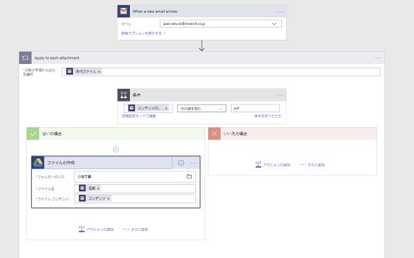 flow_gmail_drive